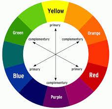 Colour Wheel Beauty Over 40